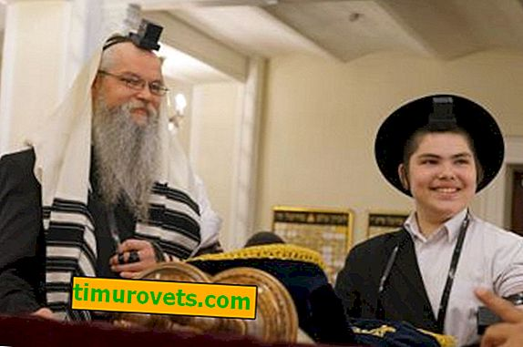 What kind of thing do Jews wear on their heads?