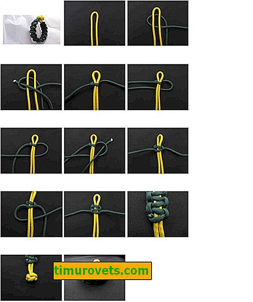 opseg upoznavanja tkanja