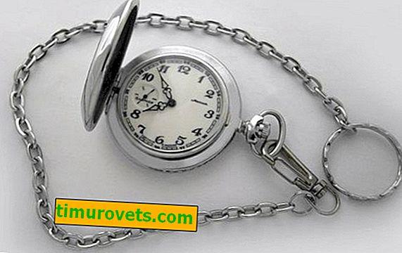 Wie heißt eine Uhr an einer Kette?