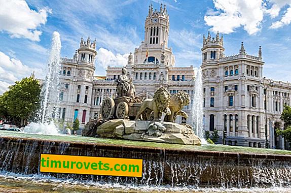 Einkaufen in Spanien