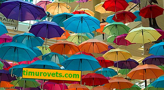 Какво е чадър?