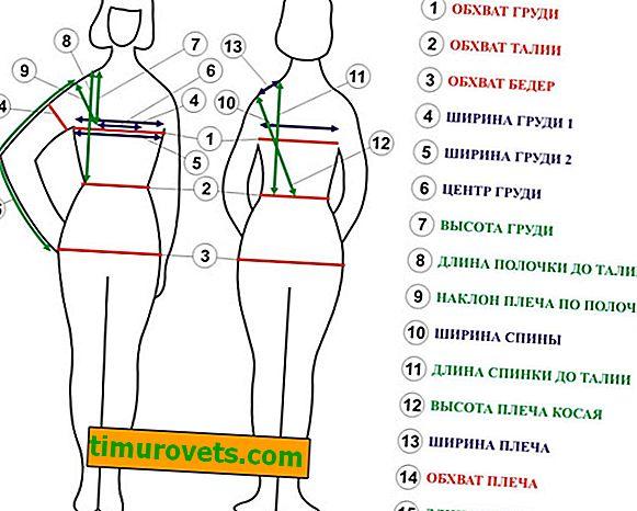 faza osam haljina haljina dugih rukava