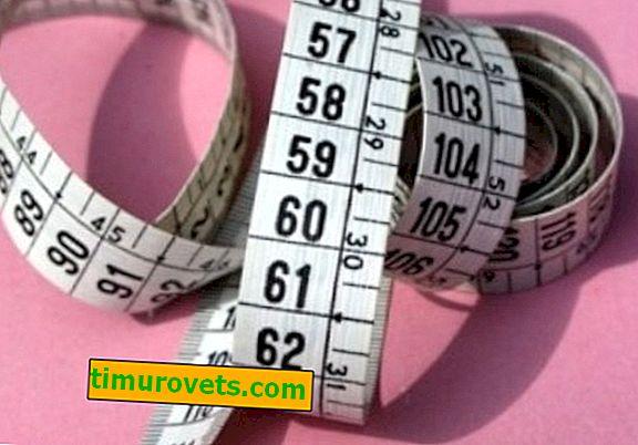 Как да разберете размера на облеклото си?