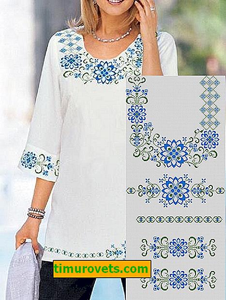 Monogramowy wzór ściegu na szyi sukienki