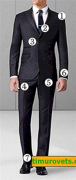 Ako nosiť pánsky oblek