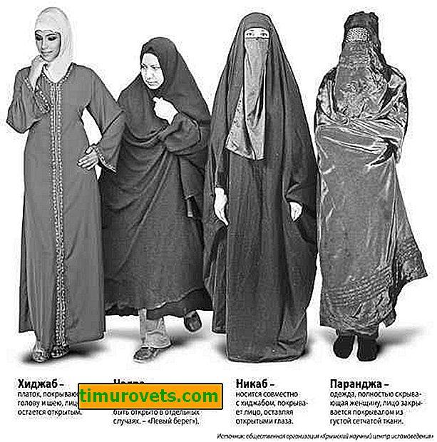 Vrste hidžabov