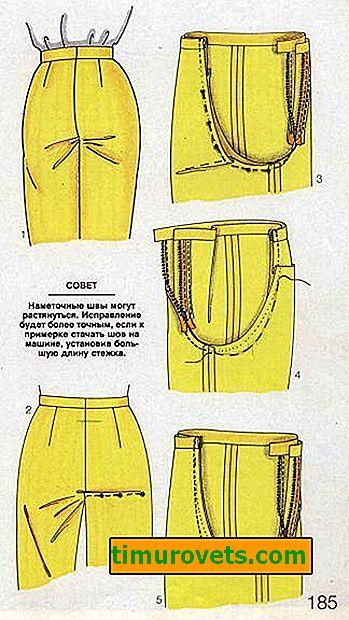 Defekte passen Hosen und wie man sie beseitigt