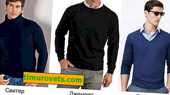 Pullover and jumper what is the difference