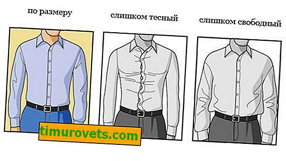 Как риза трябва да седи на мъж