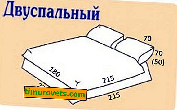 Sizes of bed linen