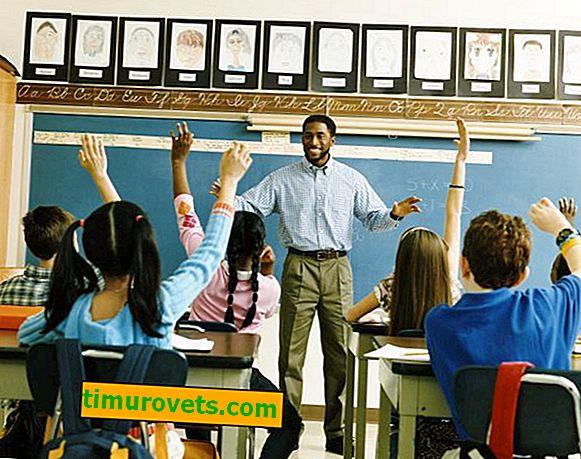 Hvordan klæder lærere i udlandet